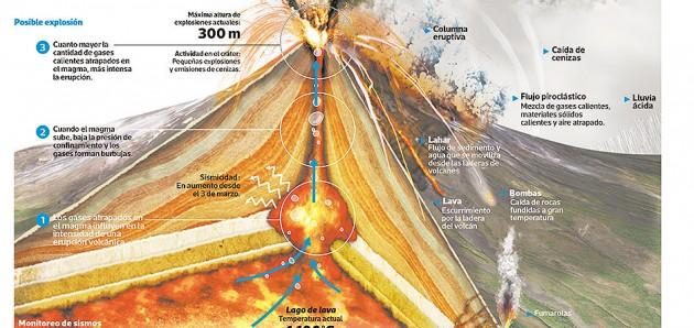 Expertos explican actual estado de actividad del volcán Villarrica